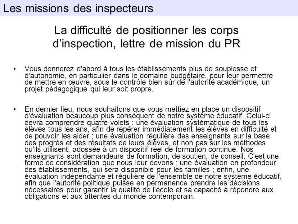 Le texte sur les missions et les contraintes Linspection individuelle est au cœur des missions de linspection, même si dautres types de structures peuvent être évaluées.