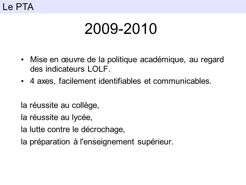 2009-2010 Mise en œuvre de la politique académique, au regard des indicateurs LOLF. 4 axes, facilement identifiables et communicables. la réussite au