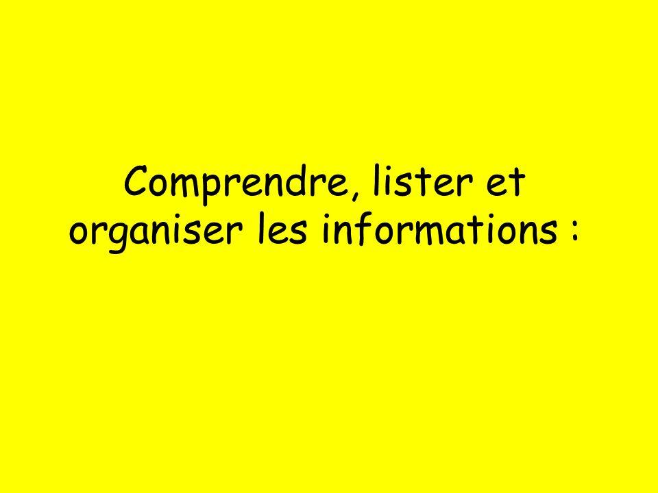 Comprendre, lister et organiser les informations :