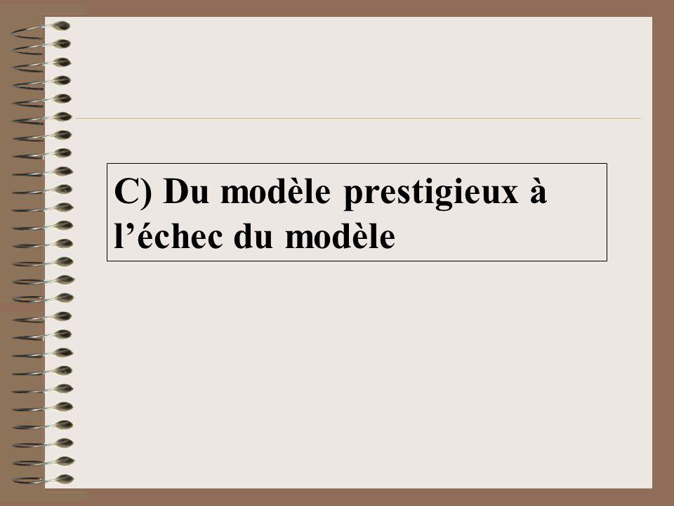 C) Du modèle prestigieux à léchec du modèle