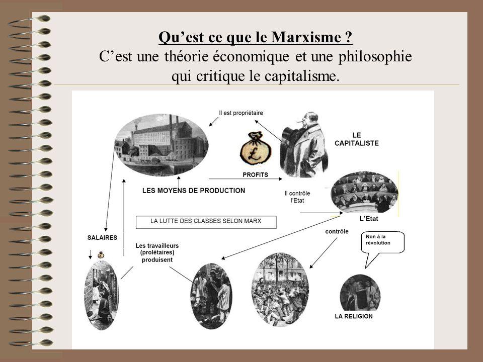 Quest ce que le Marxisme .