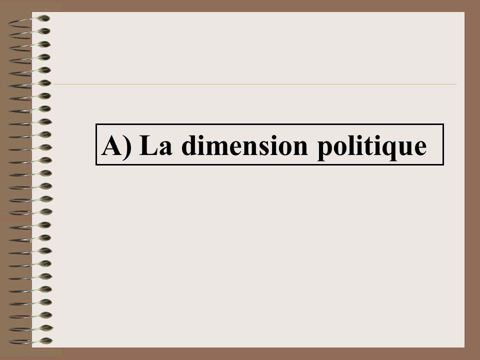 A) La dimension politique