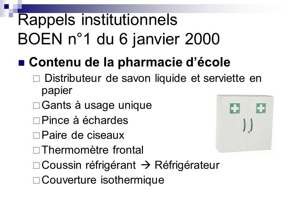 Rappels institutionnels BOEN n°1 du 6 janvier 2000 Contenu de la pharmacie décole Compresses Savon de Marseille liquide Pansements hypoallergéniques Sparadrap Écharpes Pansement(s) compressif(s) Bandes (type Nylex) 5, 7 et 10 cm Éosine disodique aqueuse non colorée (!) Hexomédine solution à 1 % (!) Alcool à 70° (sur ordre SAMU en cas dHématome)
