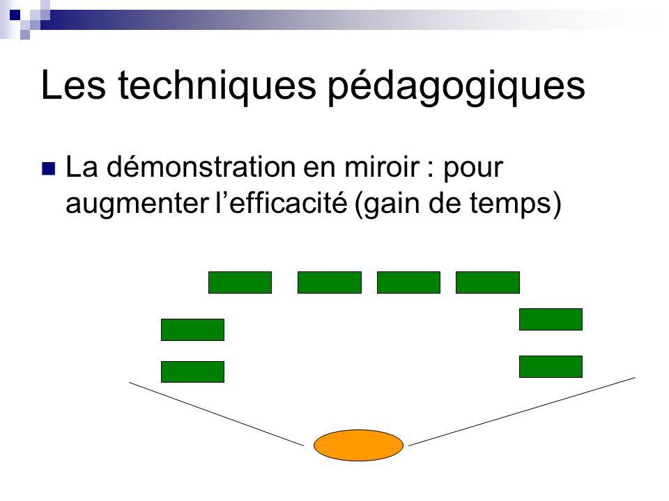 Les techniques pédagogiques La démonstration en miroir : pour augmenter lefficacité (gain de temps) En mobilisant simultanément la mémoire visuelle, auditive et kinesthésique de lélève.