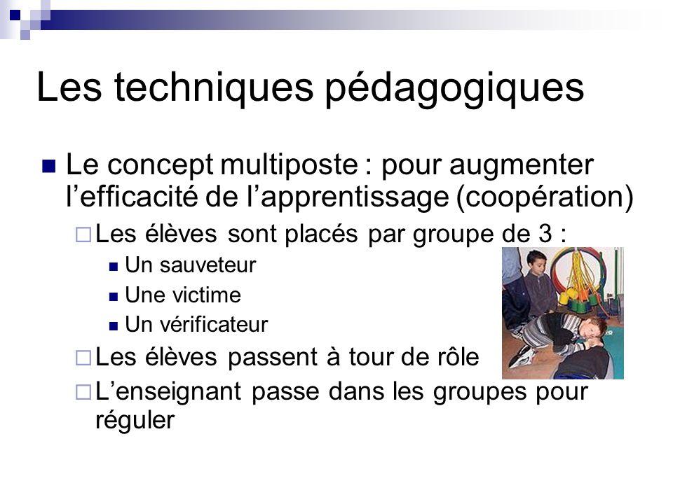 Les techniques pédagogiques Le concept multiposte : Efficacité accrue si Une fiche de contrôle des gestes a été élaborée avec les enfants Les exigences en terme de pratique des gestes ont été clairement définies