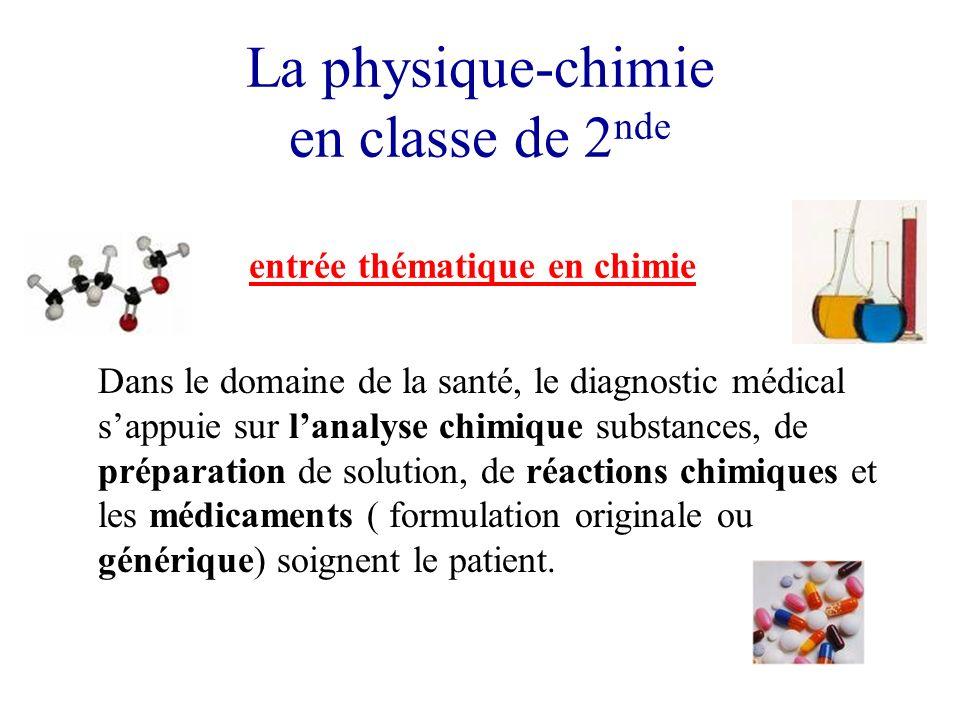 La physique-chimie en classe de 2 nde entrée thématique en chimie Dans le domaine de la santé, le diagnostic médical sappuie sur lanalyse chimique sub