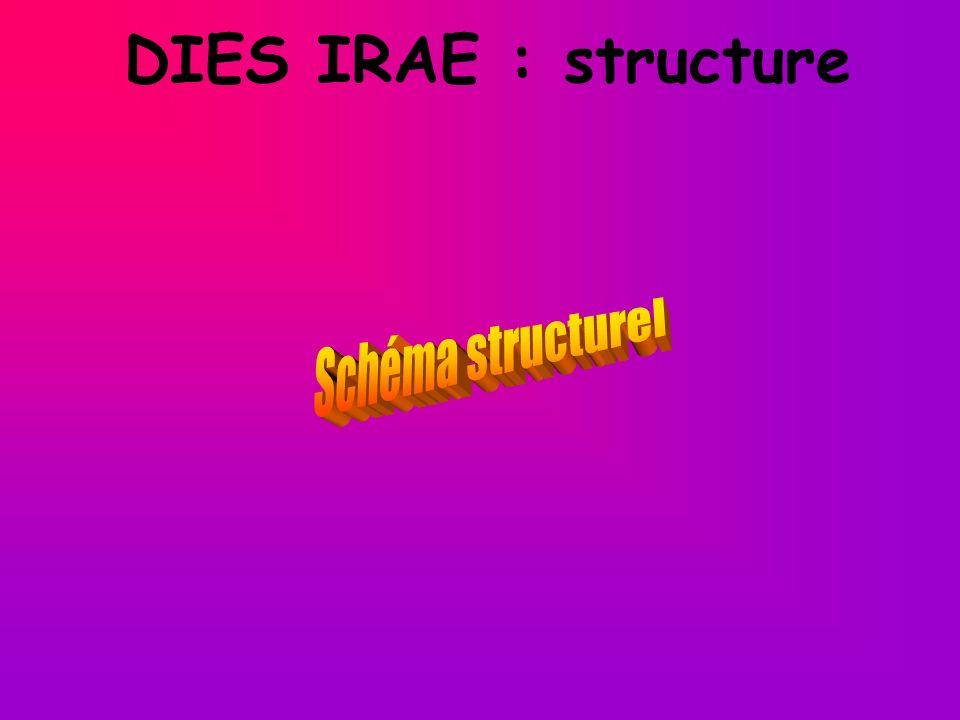 DIES IRAE : structure