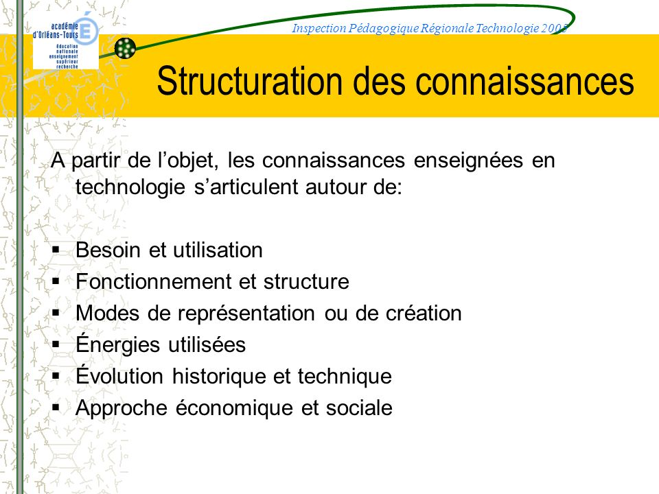 A partir de lobjet, les connaissances enseignées en technologie sarticulent autour de: Besoin et utilisation Fonctionnement et structure Modes de repr