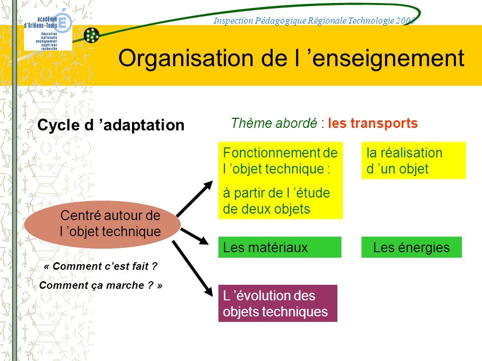 Organisation de l enseignement Cycle d adaptation Centré autour de l objet technique « Comment cest fait ? Comment ça marche ? » Thème abordé : les tr