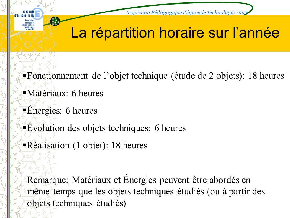 La répartition horaire sur lannée Fonctionnement de lobjet technique (étude de 2 objets): 18 heures Matériaux: 6 heures Énergies: 6 heures Évolution d