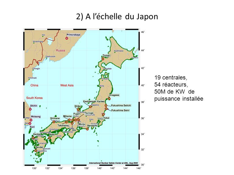 2) A léchelle du Japon 19 centrales, 54 réacteurs, 50M de KW de puissance installée