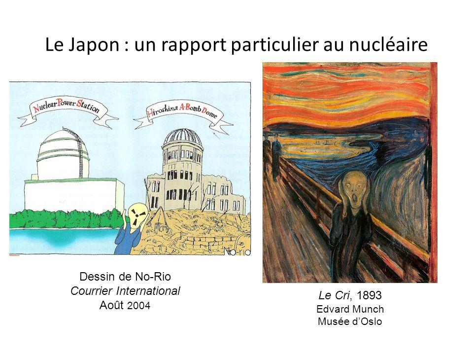 Le Japon : un rapport particulier au nucléaire Le Cri, 1893 Edvard Munch Musée dOslo Dessin de No-Rio Courrier International Août 2004