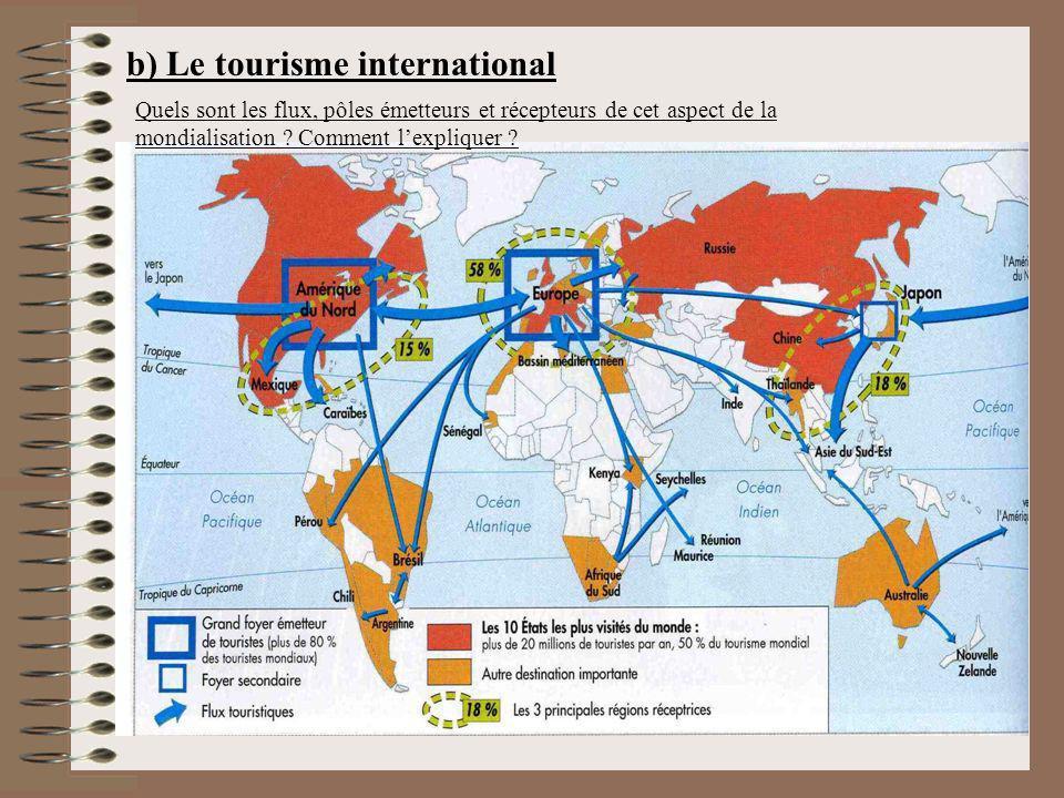 b) Le tourisme international Quels sont les flux, pôles émetteurs et récepteurs de cet aspect de la mondialisation ? Comment lexpliquer ?