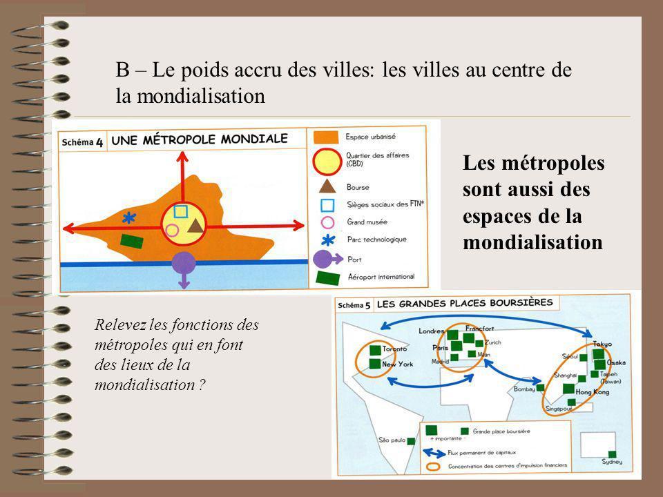 B – Le poids accru des villes: les villes au centre de la mondialisation Les métropoles sont aussi des espaces de la mondialisation Relevez les foncti