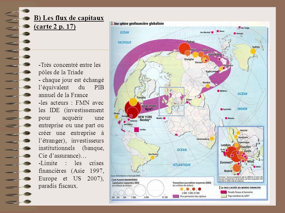 B) Les flux de capitaux (carte 2 p. 17) -Très concentré entre les pôles de la Triade - chaque jour est échangé léquivalent du PIB annuel de la France