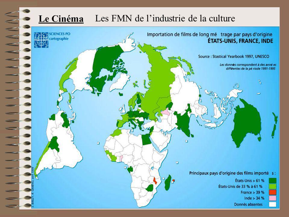 Le Cinéma Les FMN de lindustrie de la culture