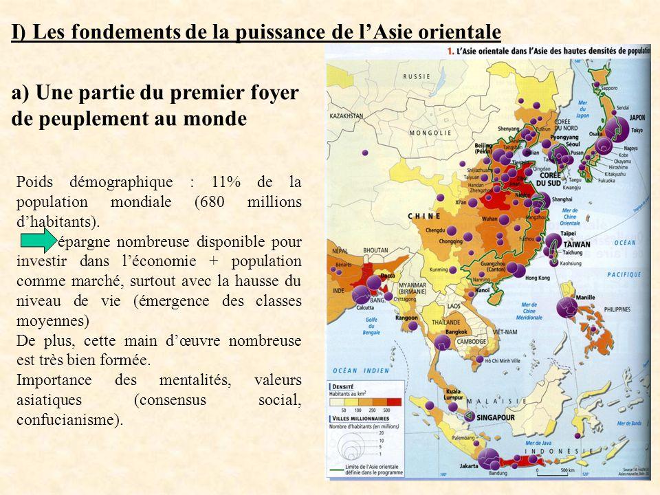 I) Les fondements de la puissance de lAsie orientale a) Une partie du premier foyer de peuplement au monde Poids démographique : 11% de la population