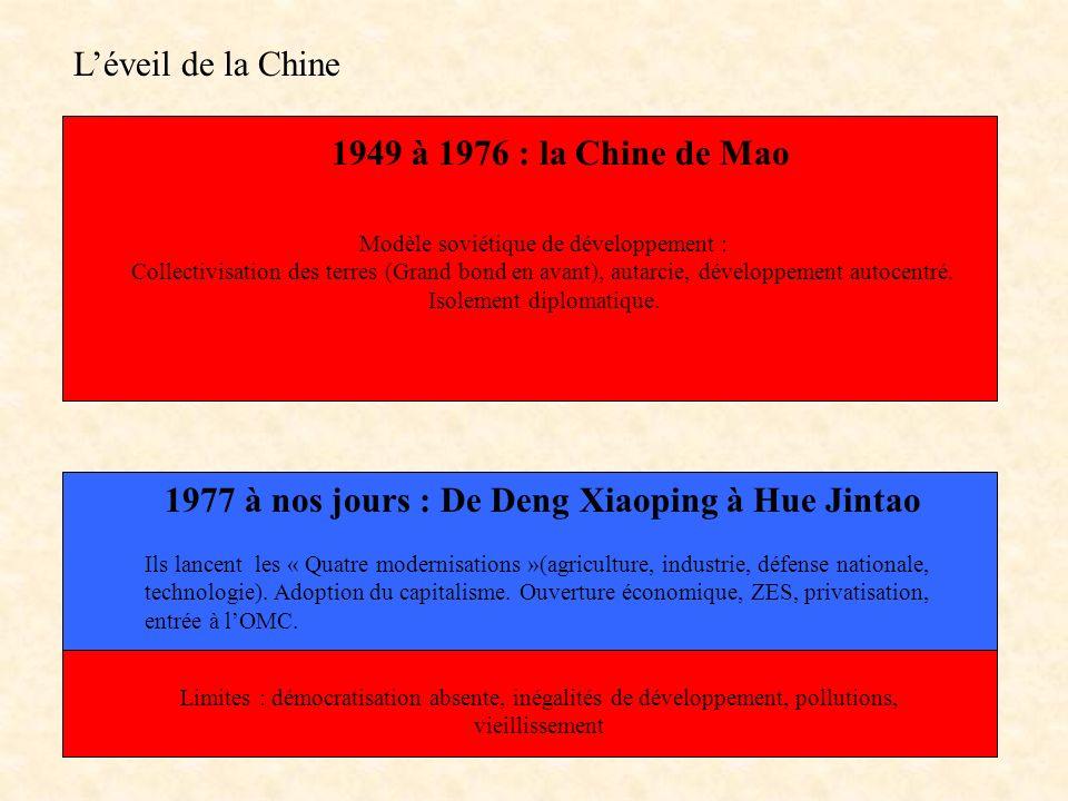 Léveil de la Chine 1949 à 1976 : la Chine de Mao Modèle soviétique de développement : Collectivisation des terres (Grand bond en avant), autarcie, dév