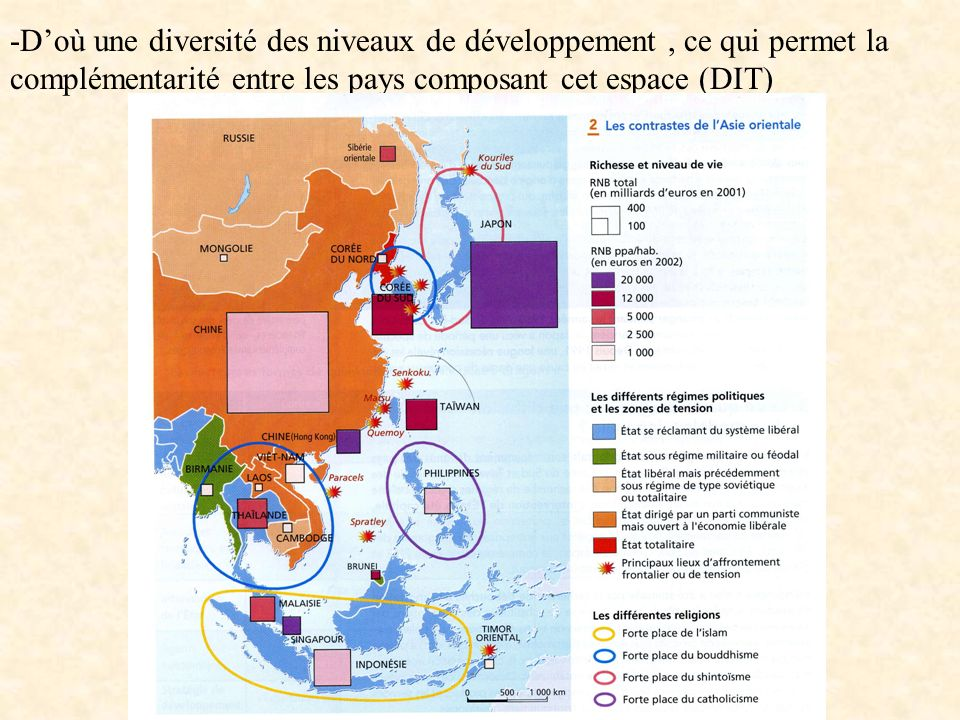 -Doù une diversité des niveaux de développement, ce qui permet la complémentarité entre les pays composant cet espace (DIT)