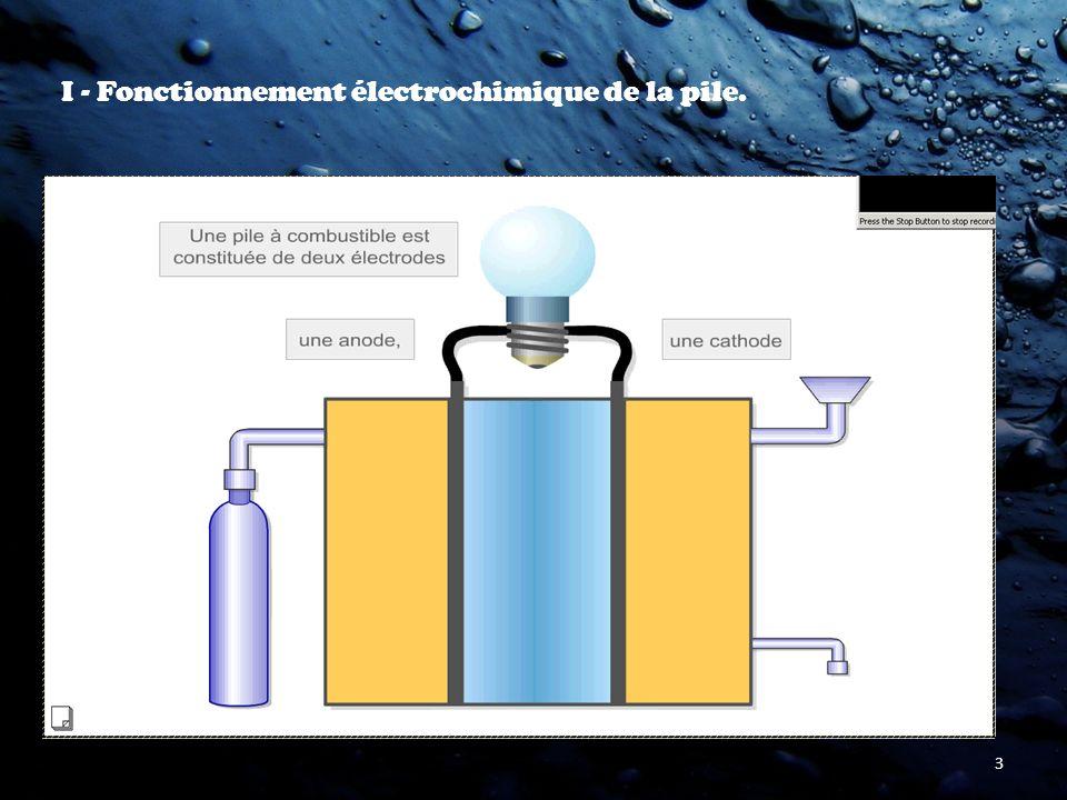 3 I - Fonctionnement électrochimique de la pile.