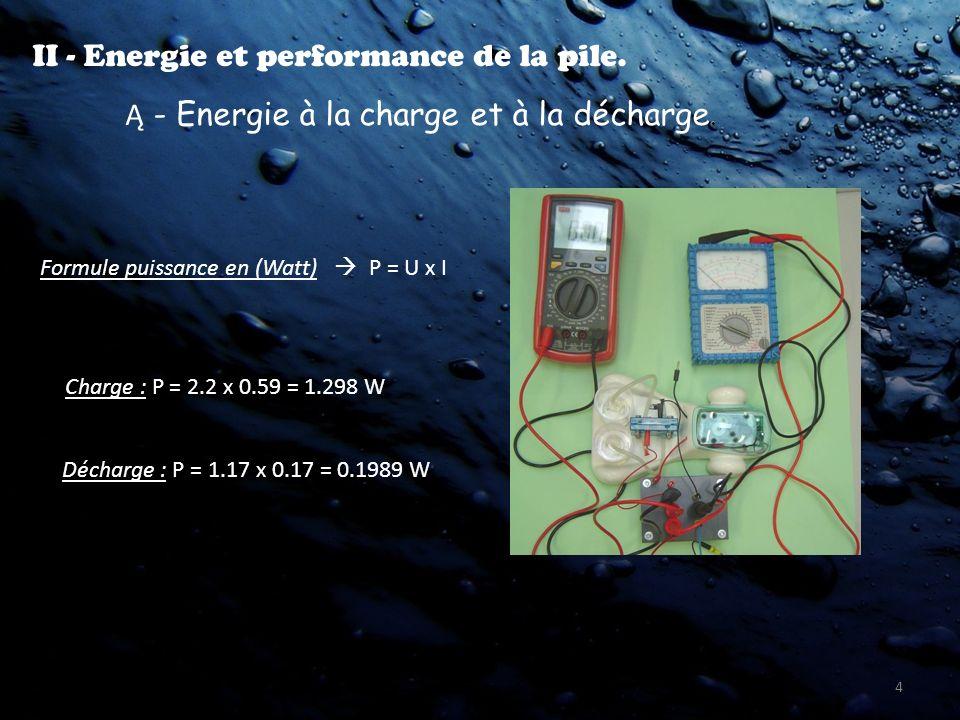 4 II - Energie et performance de la pile. Ą - Energie à la charge et à la décharge. Formule puissance en (Watt) P = U x I Charge : P = 2.2 x 0.59 = 1.