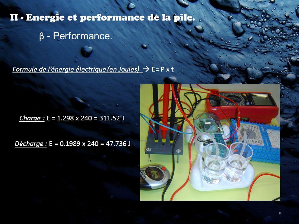 5 II - Energie et performance de la pile. β - Performance. Formule de lénergie électrique (en Joules) E= P x t Charge : E = 1.298 x 240 = 311.52 J Déc