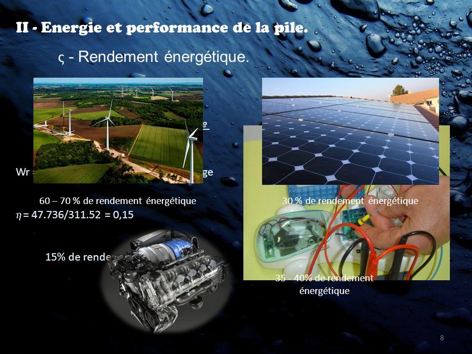 8 II - Energie et performance de la pile. ς - Rendement énergétique. Wr = déchargeWc =charge = 47.736/311.52 = 0,15 15% de rendement énergétique. Form