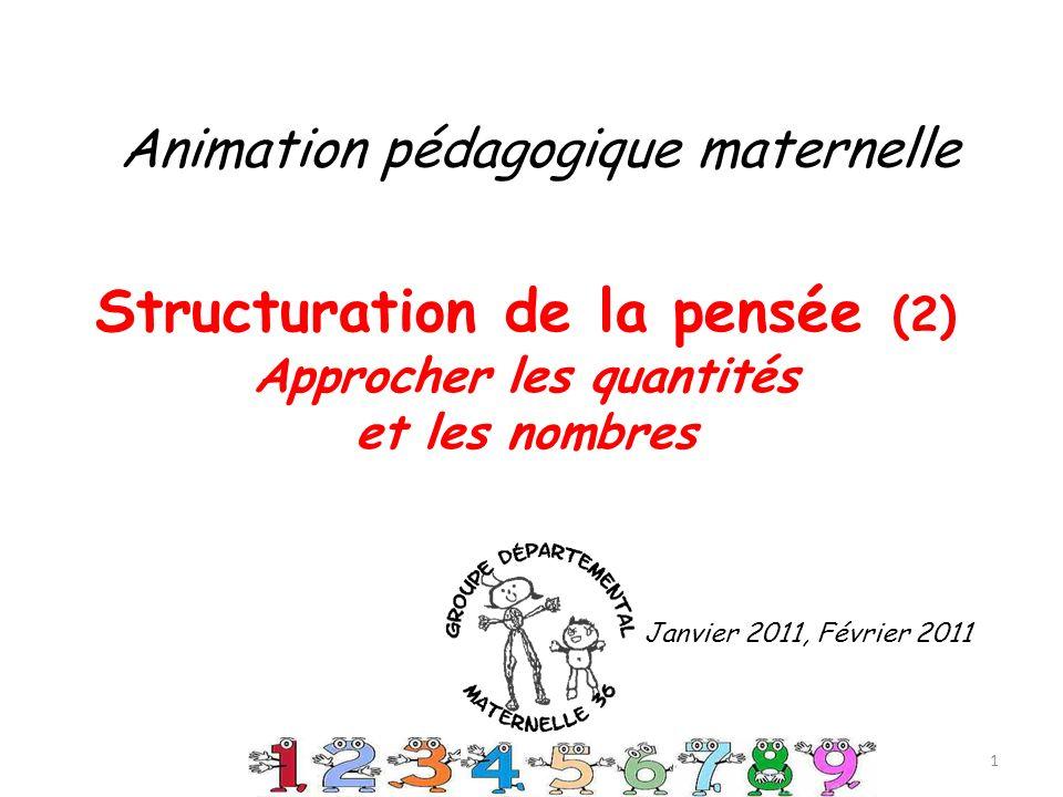 Janvier 2011, Février 2011 1 Structuration de la pensée (2) Approcher les quantités et les nombres Animation pédagogique maternelle