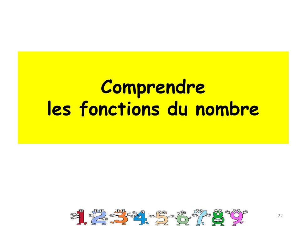 Comprendre les fonctions du nombre 22