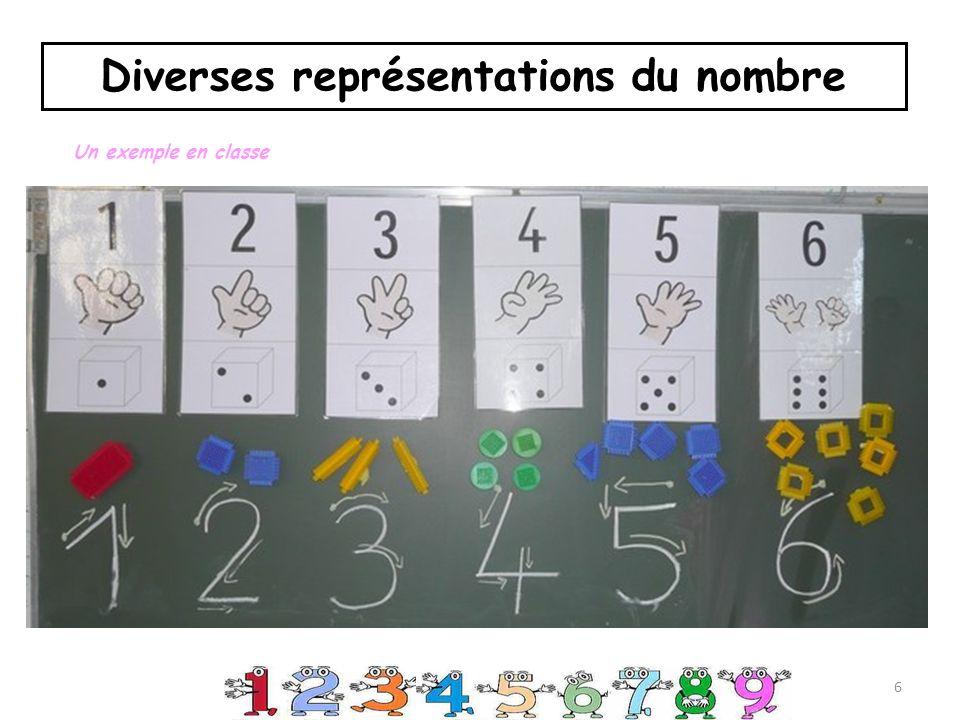 Diverses représentations du nombre 6 Un exemple en classe