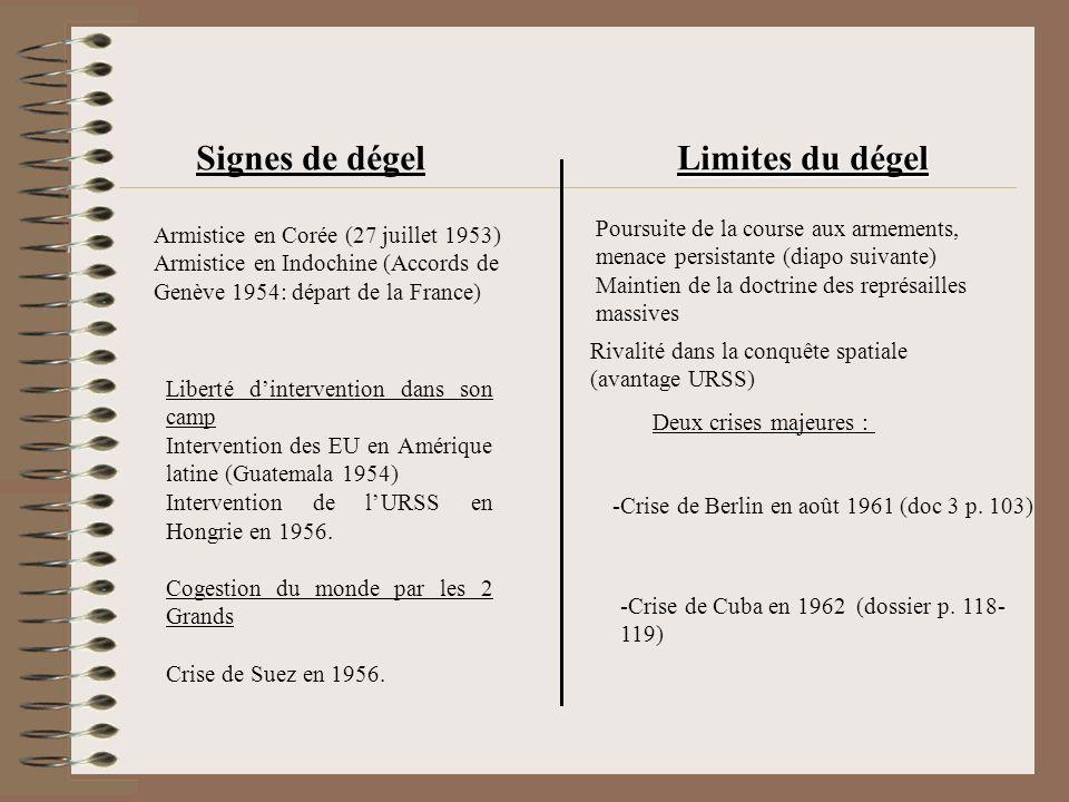 Signes de dégel Limites du dégel Armistice en Corée (27 juillet 1953) Armistice en Indochine (Accords de Genève 1954: départ de la France) Liberté din
