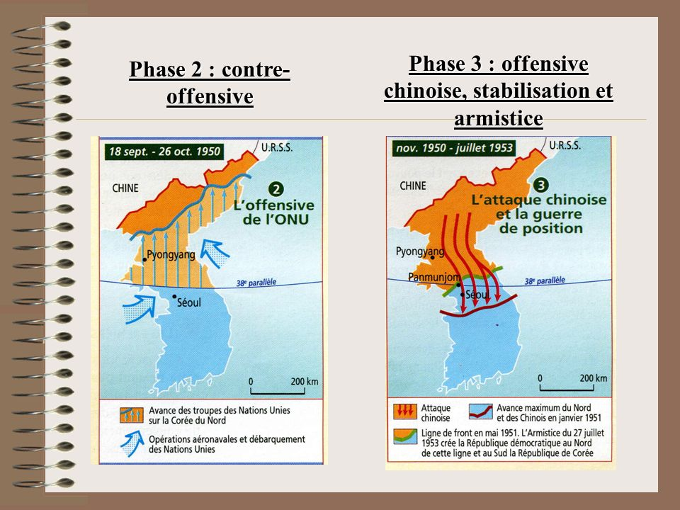 Phase 2 : contre- offensive Phase 3 : offensive chinoise, stabilisation et armistice