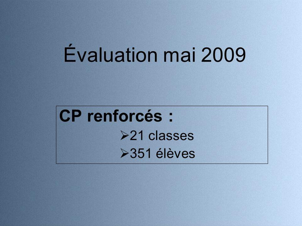 Évaluation mai 2009 CP renforcés : 21 classes 351 élèves