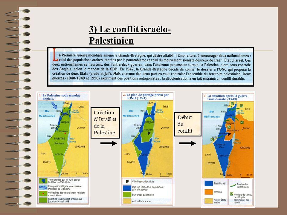 3) Le conflit israélo- Palestinien Création dIsraël et de la Palestine Début du conflit