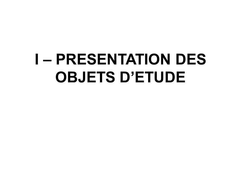 I – PRESENTATION DES OBJETS DETUDE