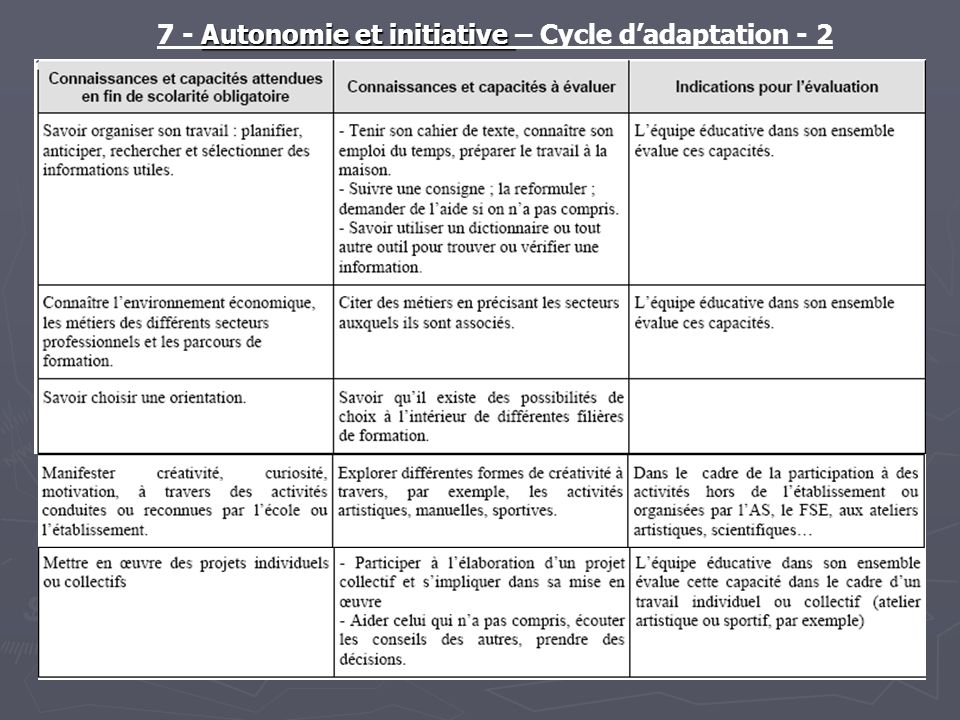 Autonomie et initiative 7 - Autonomie et initiative – Cycle dadaptation - 2