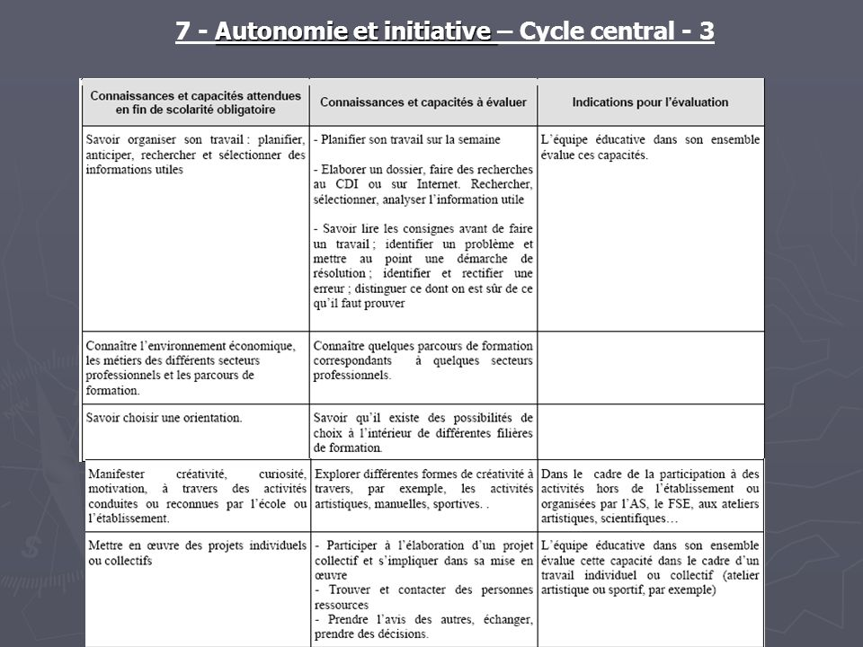 Autonomie et initiative 7 - Autonomie et initiative – Cycle central - 3