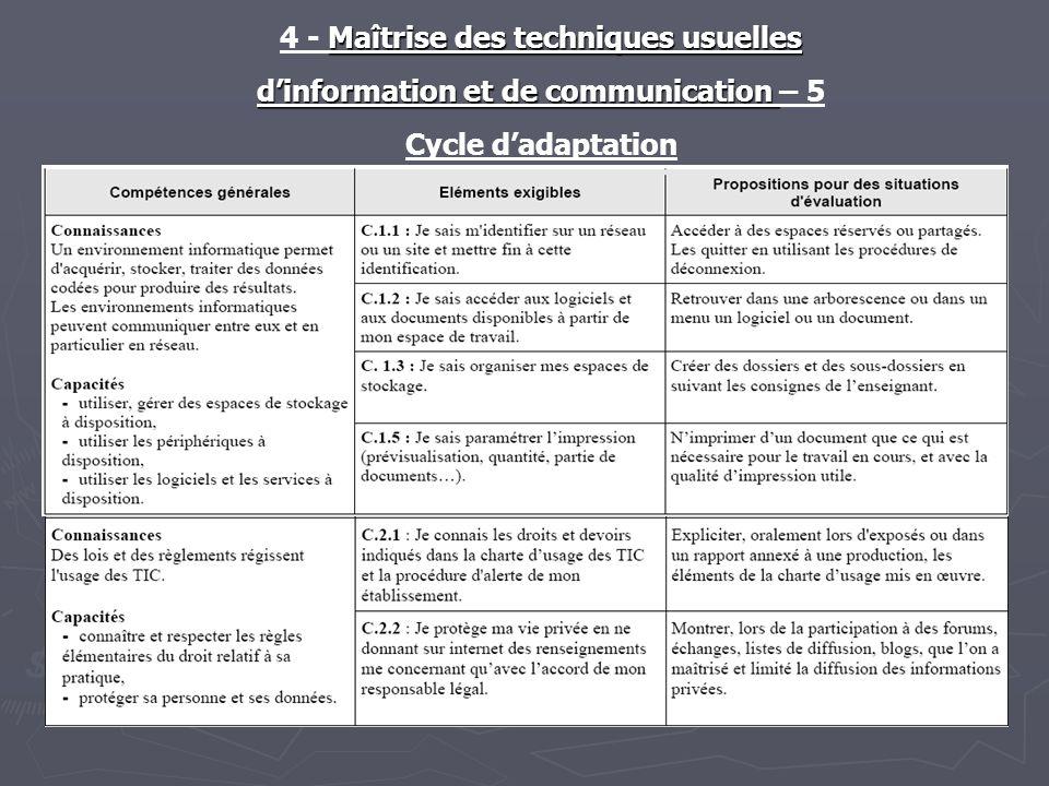 Maîtrise des techniques usuelles 4 - Maîtrise des techniques usuelles dinformation et de communication dinformation et de communication – 5 Cycle dadaptation