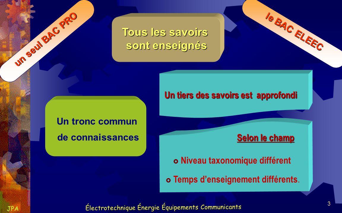 14 Électrotechnique Énergie Équipements Communicants JPA Électrotechnique Énergie Équipements Communicants un seul BAC PRO le BAC ELEEC LA CERTIFICATION (Domaine professionnel) une épreuve écrite quatre sous-épreuves « Pratiques »