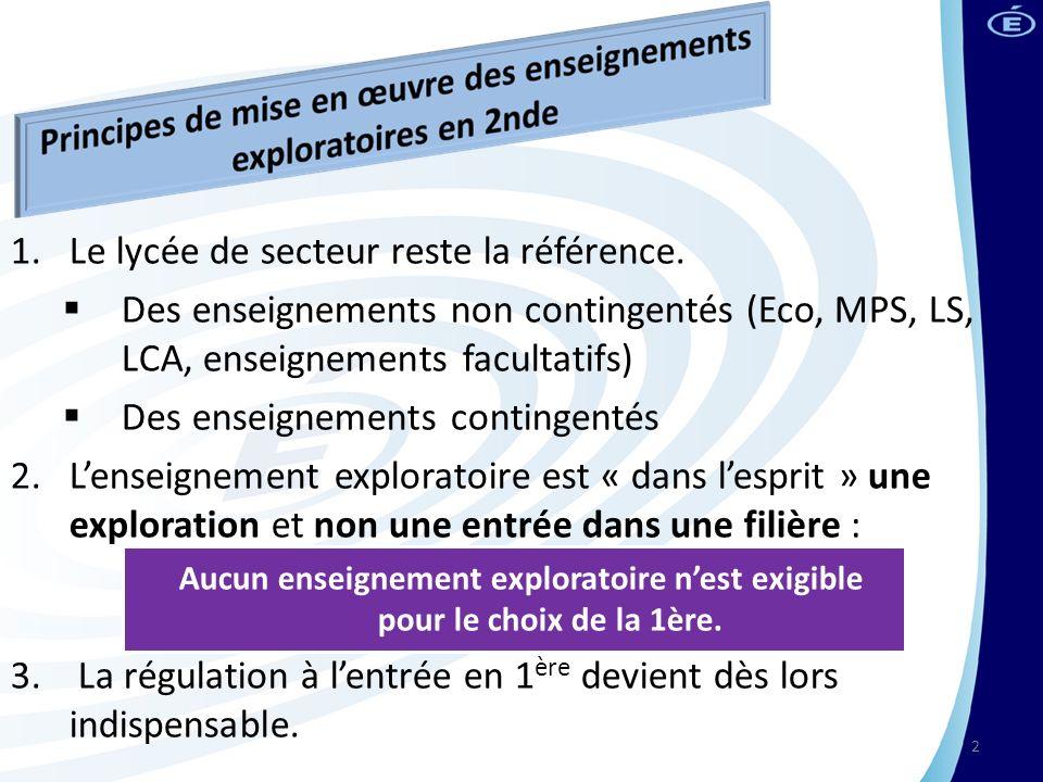 1.Le lycée de secteur reste la référence. Des enseignements non contingentés (Eco, MPS, LS, LCA, enseignements facultatifs) Des enseignements continge