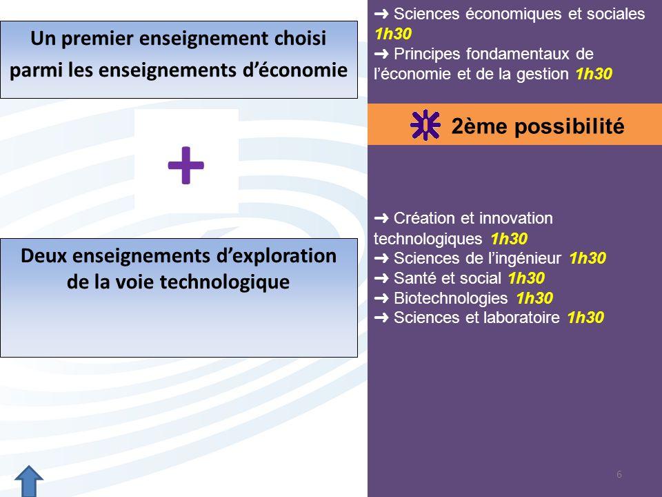 Deux enseignements dexploration de la voie technologique Sciences économiques et sociales 1h30 Principes fondamentaux de léconomie et de la gestion 1h