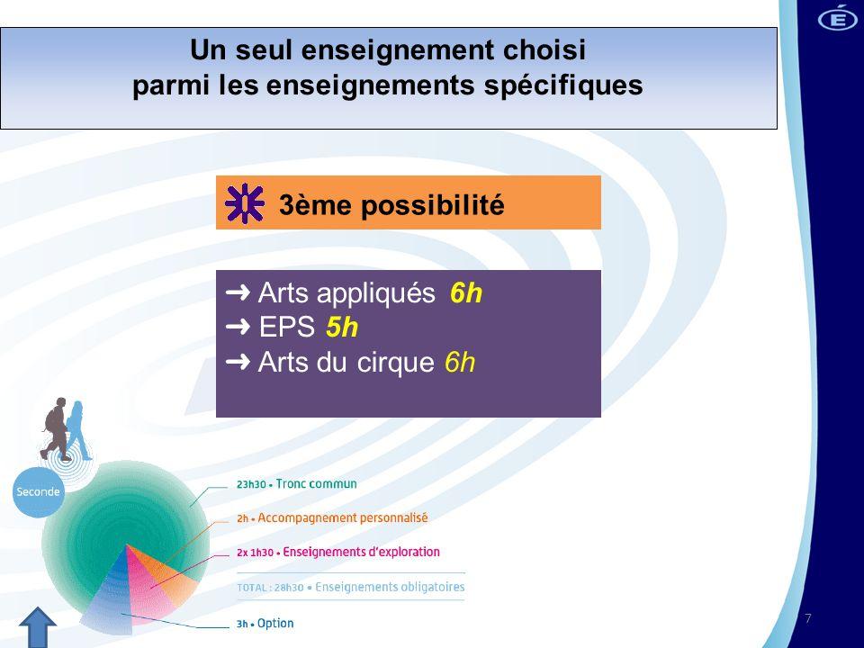 Arts appliqués 6h EPS 5h Arts du cirque 6h Un seul enseignement choisi parmi les enseignements spécifiques 3ème possibilité 7