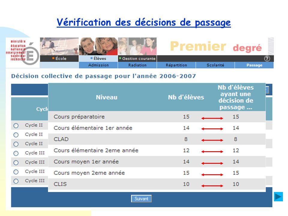 Vérification des décisions de passage Le directeur Clique sur le lien : « Enregistrer globalement des décisions de passages.