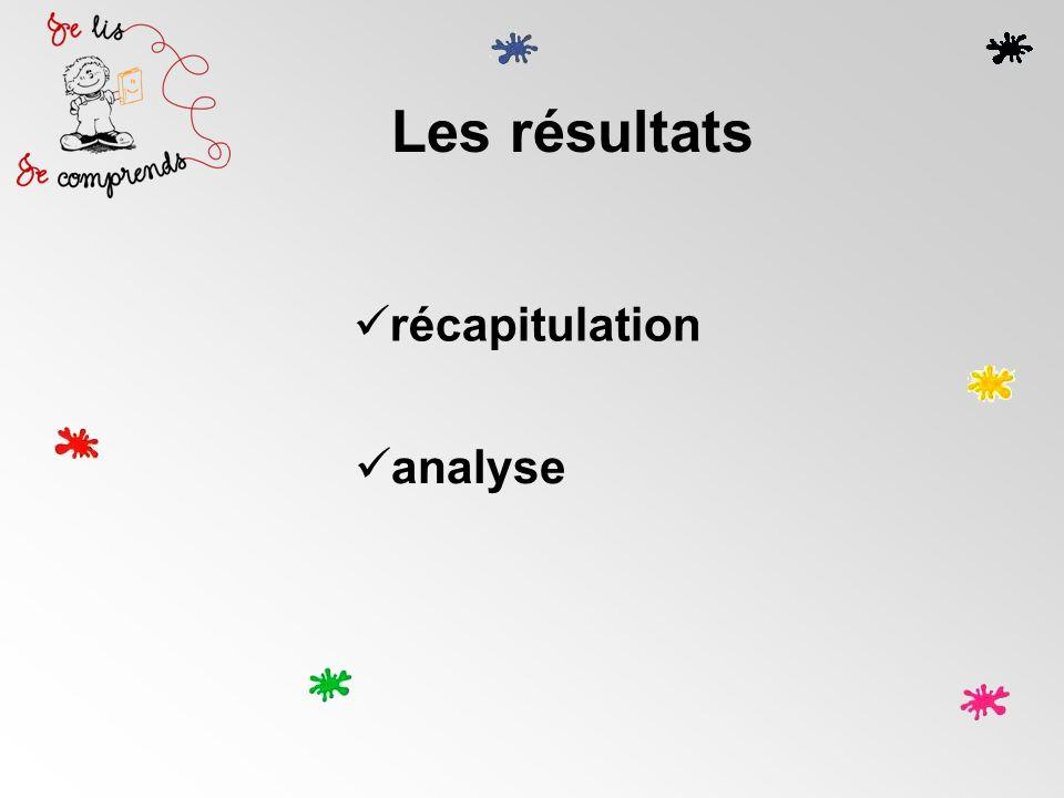 Les résultats récapitulation analyse
