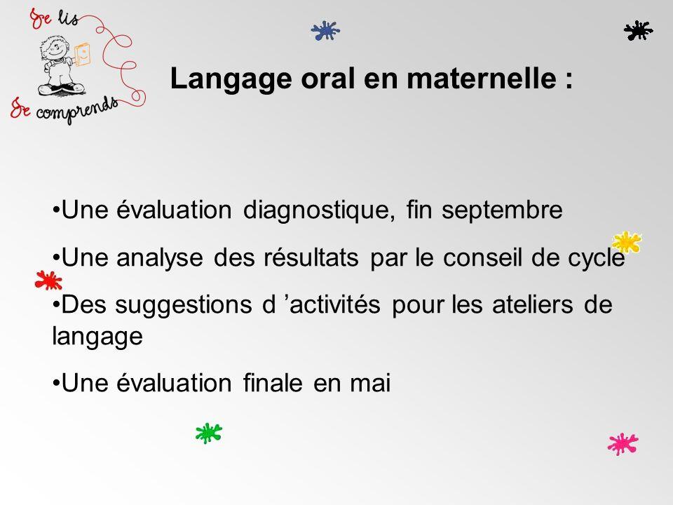 Langage oral en maternelle : Une évaluation diagnostique, fin septembre Une analyse des résultats par le conseil de cycle Des suggestions d activités