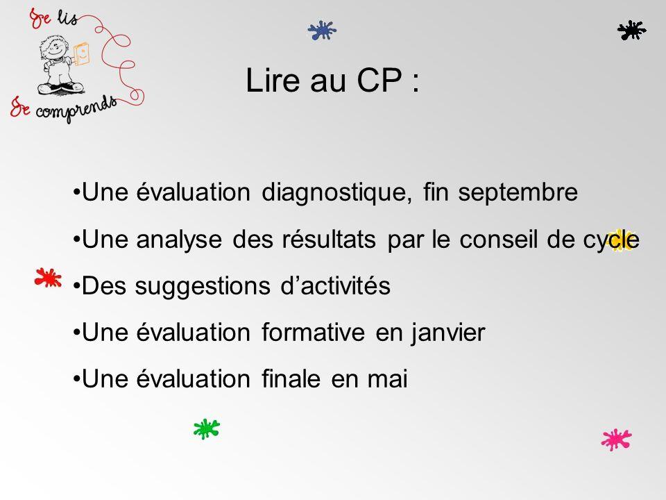 Lire au CP : Une évaluation diagnostique, fin septembre Une analyse des résultats par le conseil de cycle Des suggestions dactivités Une évaluation fo