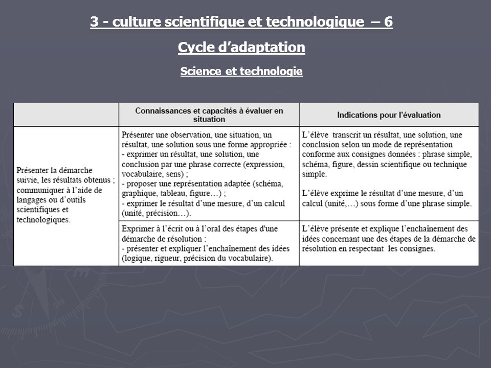 3 - culture scientifique et technologique – 6 Cycle dadaptation Science et technologie