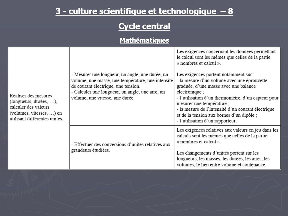 3 - culture scientifique et technologique – 8 Cycle central Mathématiques