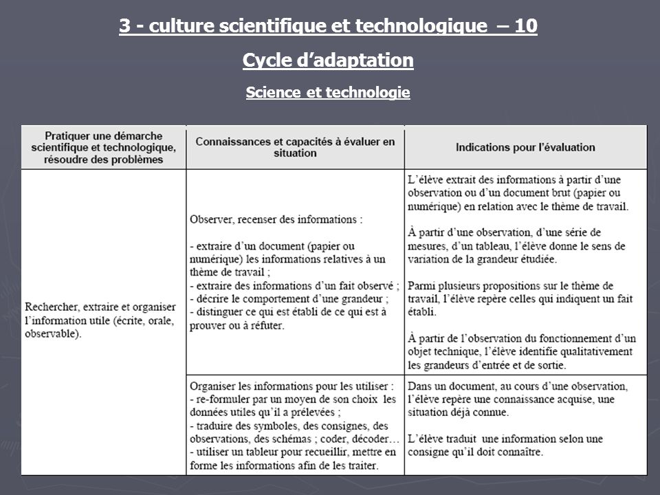3 - culture scientifique et technologique – 10 Cycle dadaptation Science et technologie