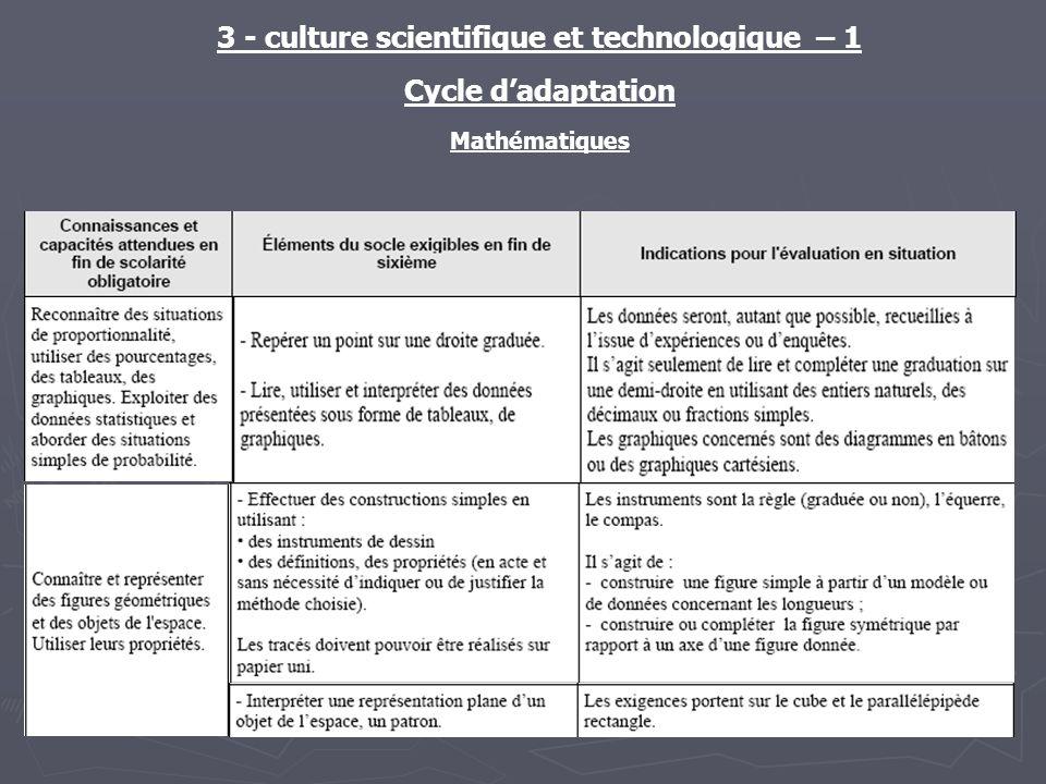 3 - culture scientifique et technologique – 1 Cycle dadaptation Mathématiques